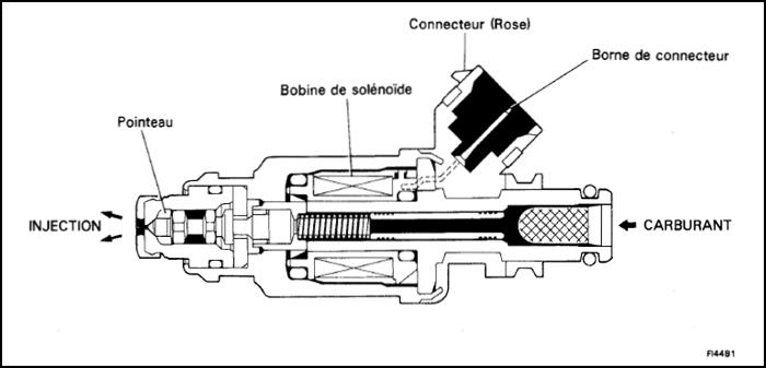 toyota-mr2-schema-injecteurs-3SGE-vf