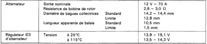 Toyota-mr2-sw20-alternateur-sortie-nominale-tension