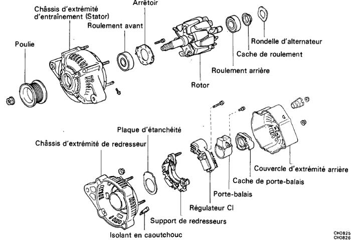 Toyota-mr2-sw20-vue-eclate-alternateur-schema-alternateur