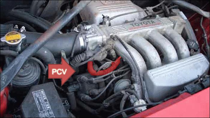 Emplacement du PCV sur un moteur 3SGE - Toyota MR2 SW2x