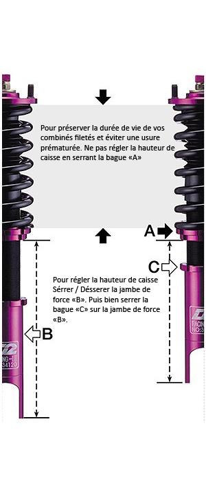 Reglages-suspensions-filetes-1-ressort