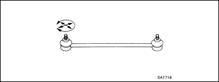 schema toyota mr2 inspection trianglerie de stabilisateur 700px