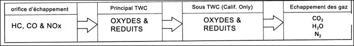 toyota mr2 sw20 twc three way catalyst cataliseur en 3 parties