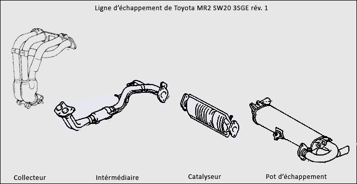 toyota-mr2-sw20-ligne-echappement-collecteur-intermediaire-catalyseur-pot-700px