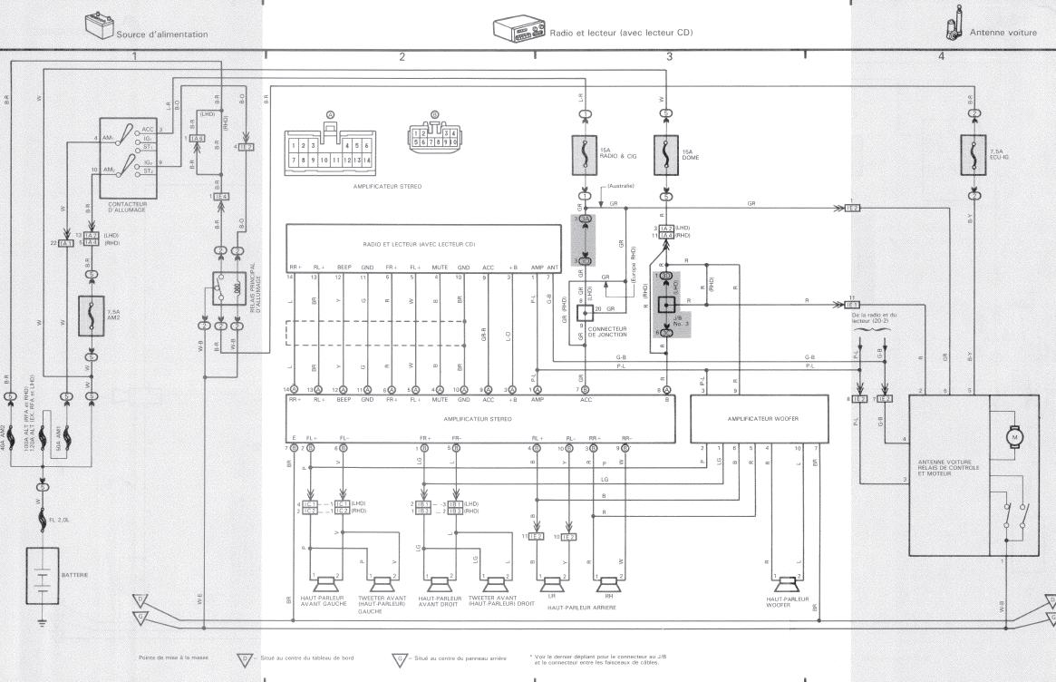 Schema Elettrico Autoradio Toyota Yaris : Toyota mr c blage du système audio d origine
