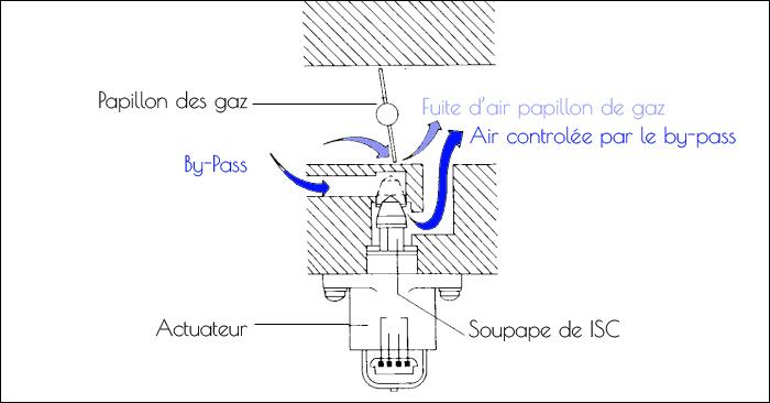 12-toyota-mr2-sw20-ralenti-isc-iscv-soupape-ISC-valve-ISCV