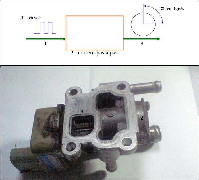 13-toyota-mr2-sw20-ralenti-isc-iscv-moteur-pas-a-pas
